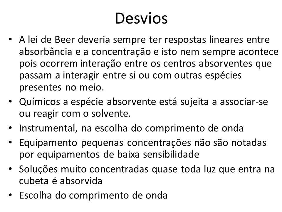 Desvios A lei de Beer deveria sempre ter respostas lineares entre absorbância e a concentração e isto nem sempre acontece pois ocorrem interação entre