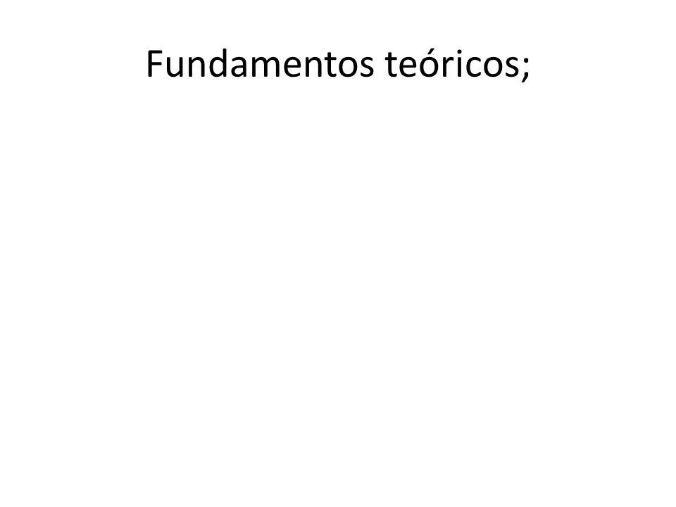 Fundamentos teóricos;