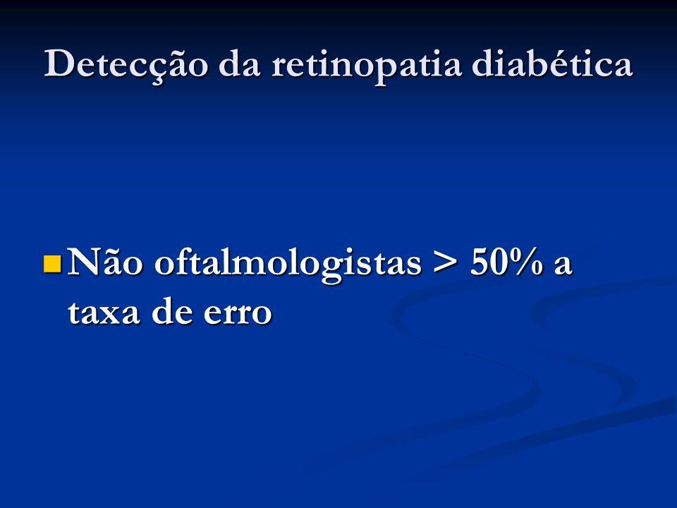 Detecção da retinopatia diabética Não oftalmologistas > 50% a taxa de erro Não oftalmologistas > 50% a taxa de erro