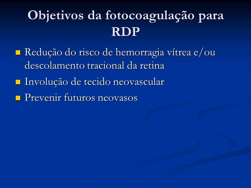 Objetivos da fotocoagulação para RDP Redução do risco de hemorragia vítrea e/ou descolamento tracional da retina Redução do risco de hemorragia vítrea