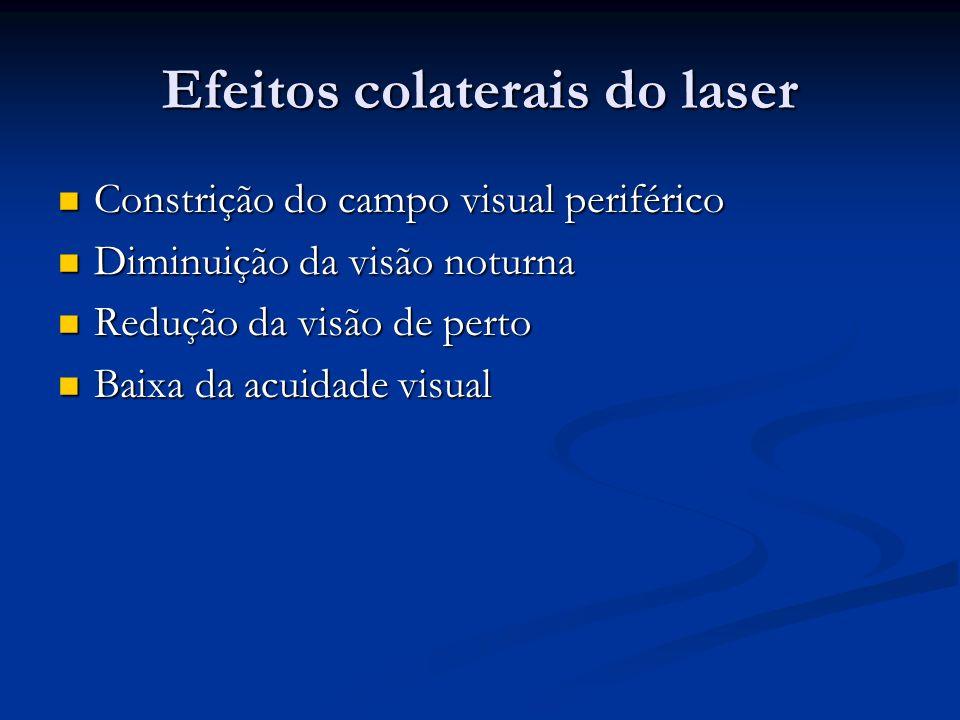 Efeitos colaterais do laser Constrição do campo visual periférico Constrição do campo visual periférico Diminuição da visão noturna Diminuição da visã