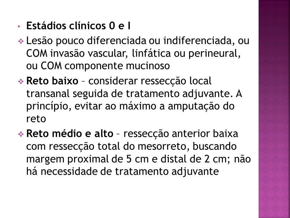 Estádios clínicos 0 e I Lesão pouco diferenciada ou indiferenciada, ou COM invasão vascular, linfática ou perineural, ou COM componente mucinoso Reto