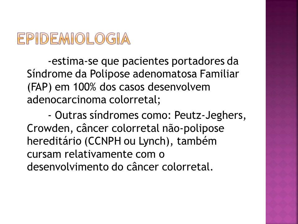 -estima-se que pacientes portadores da Síndrome da Polipose adenomatosa Familiar (FAP) em 100% dos casos desenvolvem adenocarcinoma colorretal; - Outr