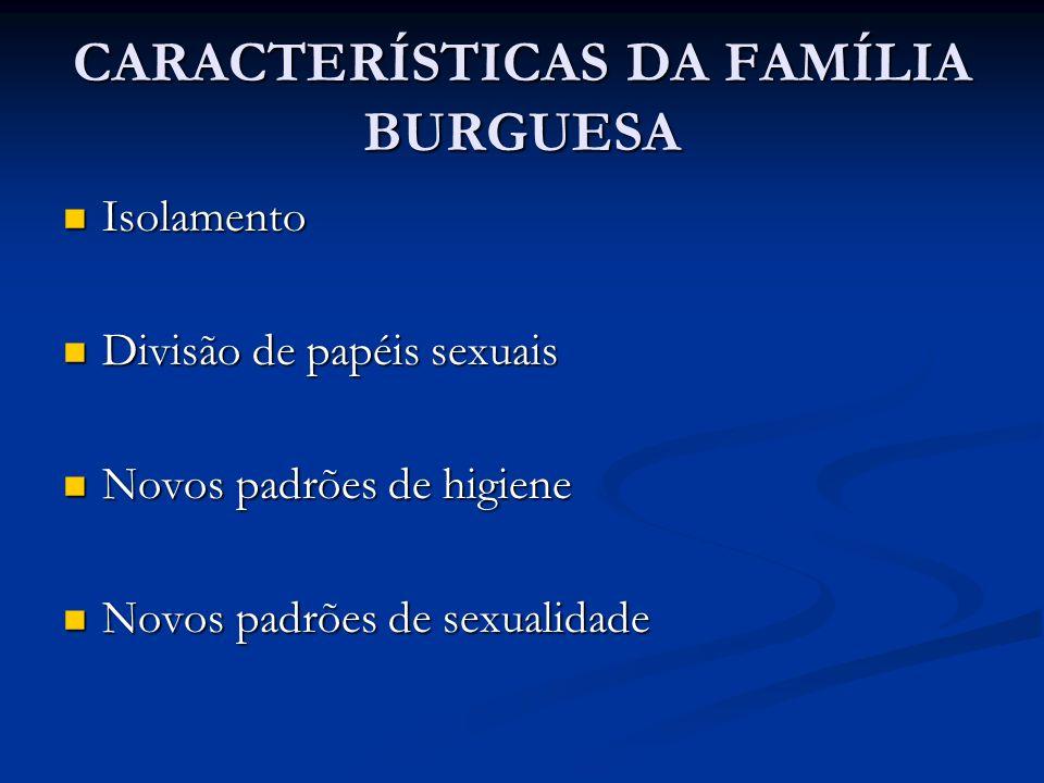 CARACTERÍSTICAS DA FAMÍLIA BURGUESA Isolamento Isolamento Divisão de papéis sexuais Divisão de papéis sexuais Novos padrões de higiene Novos padrões d