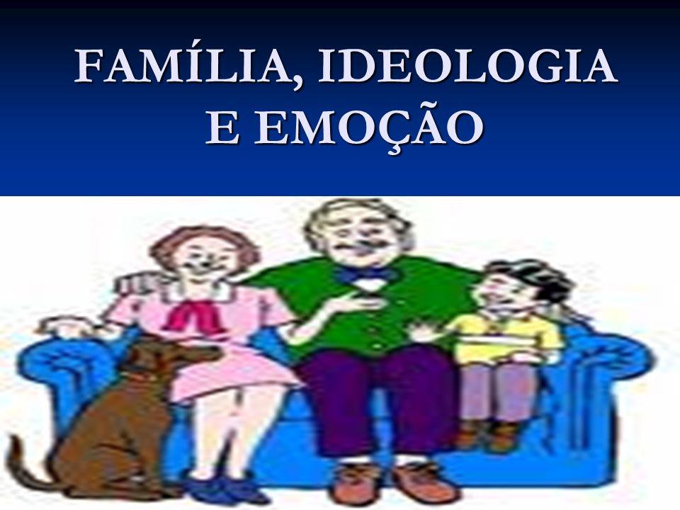 CONCEITO DE FAMÍLIA A importância da família A importância da família É a base da Sociedade É a base da Sociedade É a garantia de uma vida social e equilibrada É a garantia de uma vida social e equilibrada É importante para as relações sociais É importante para as relações sociais Influência no nível emocional do indivíduo Influência no nível emocional do indivíduo
