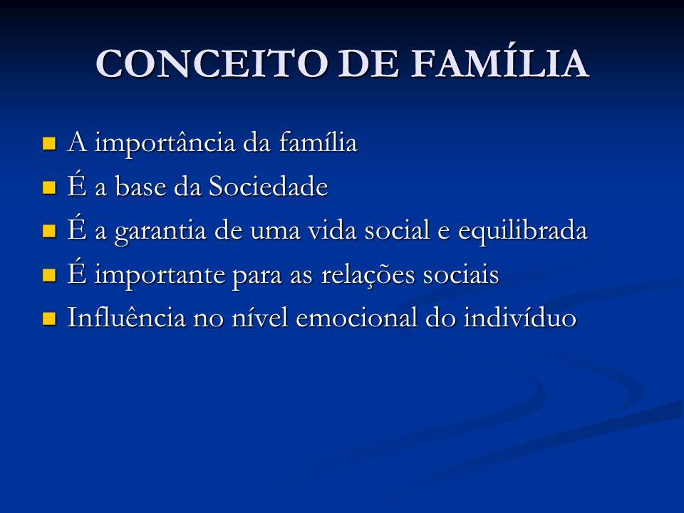 CONCEITO DE FAMÍLIA A importância da família A importância da família É a base da Sociedade É a base da Sociedade É a garantia de uma vida social e eq