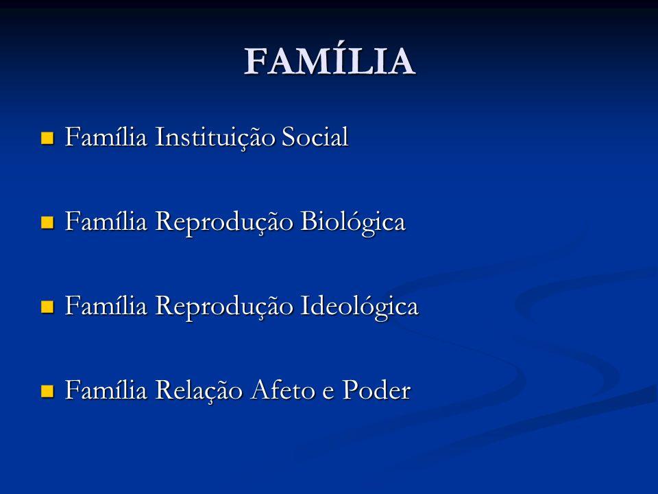 FAMÍLIA Família Instituição Social Família Instituição Social Família Reprodução Biológica Família Reprodução Biológica Família Reprodução Ideológica