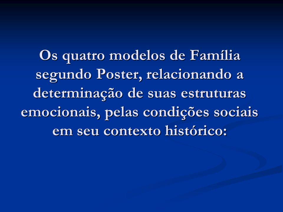 Os quatro modelos de Família segundo Poster, relacionando a determinação de suas estruturas emocionais, pelas condições sociais em seu contexto histór