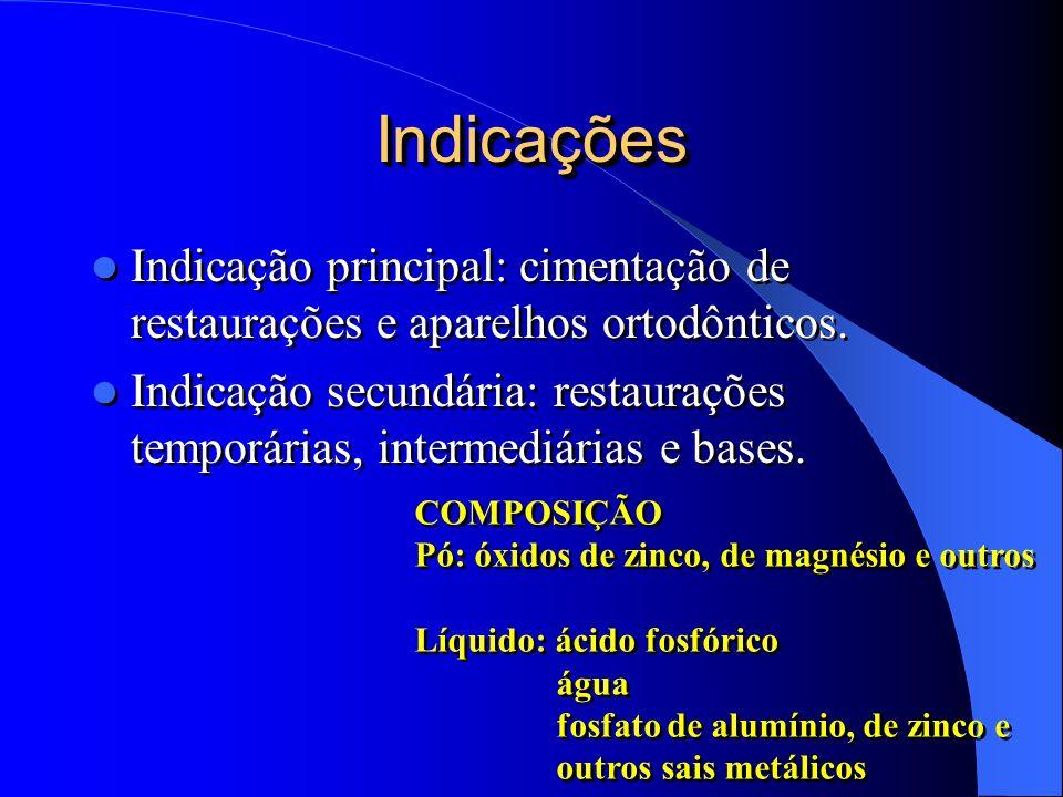 IndicaçõesIndicações Indicação principal: cimentação de restaurações e aparelhos ortodônticos. Indicação secundária: restaurações temporárias, interme