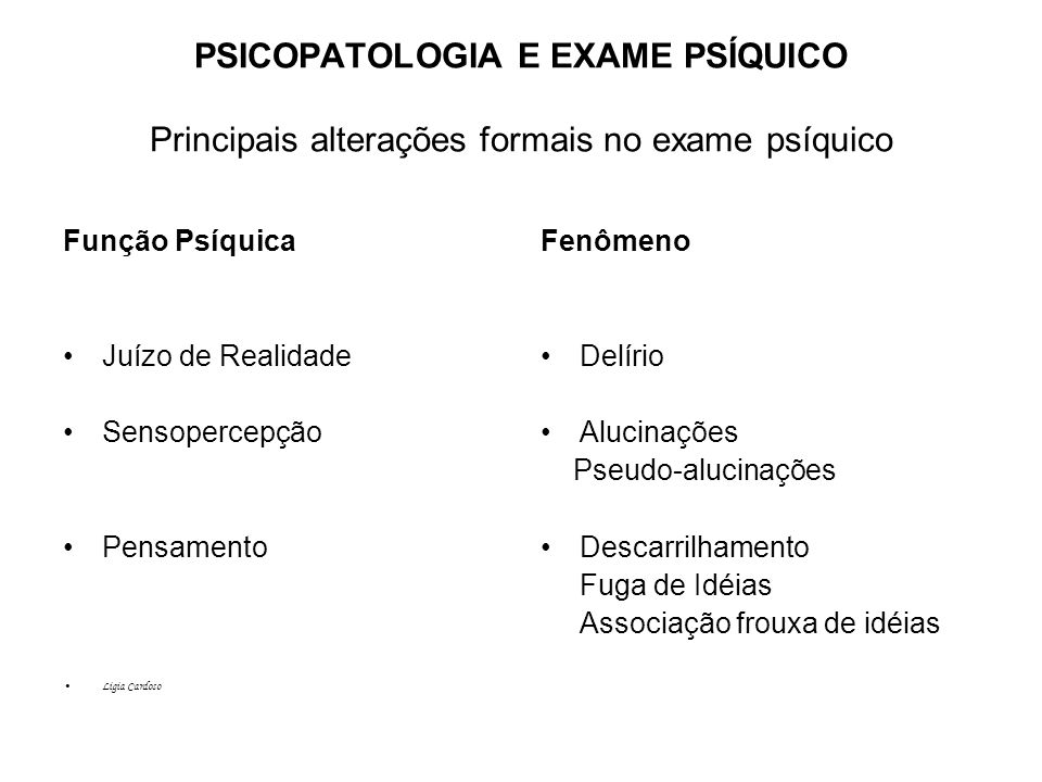 PSICOPATOLOGIA E EXAME PSÍQUICO Exame Psíquico Anamnese e/ou entrevista com fins diagnósticos (análise do estado psíquico do paciente) Exame físico Neurológico Laboratoriais Exames complementares Psicodiagnóstico (avaliação psicológica) Ligia Cardoso