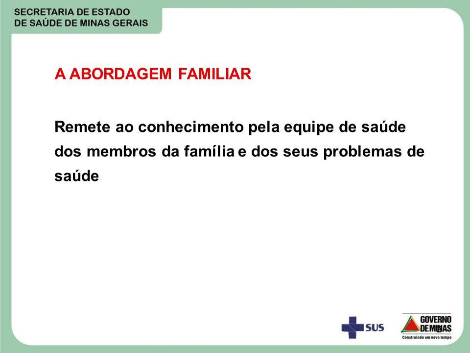 3 Para o Ministério da Saúde (2001): A família é o conjunto de pessoas, ligadas por laços de parentesco, dependência doméstica ou normas de convivência, que residem na mesma unidade domiciliar.