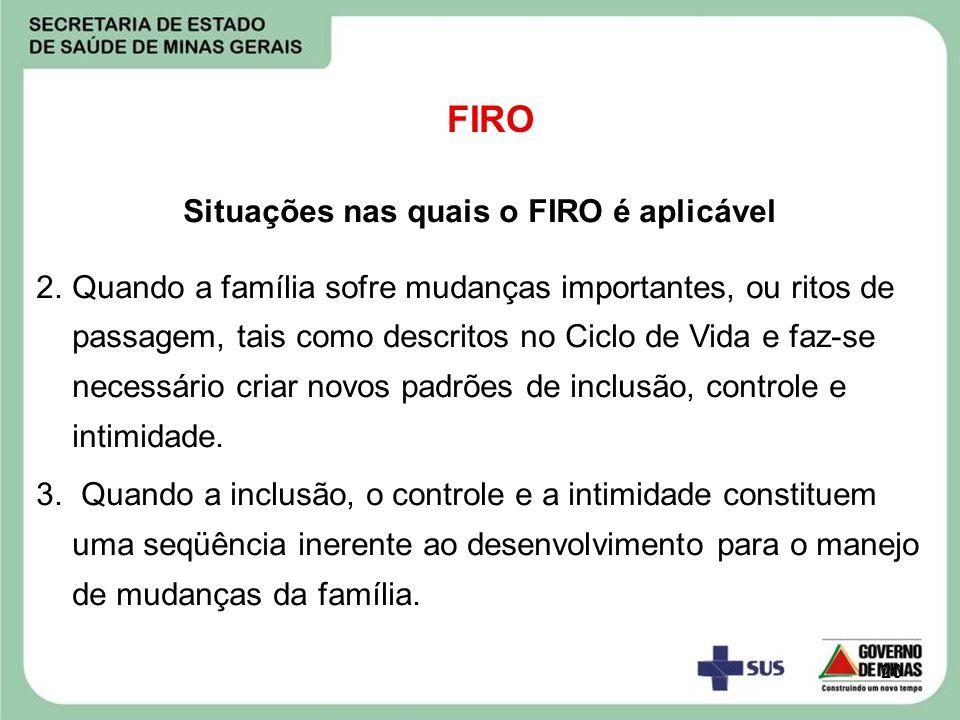 20 FIRO Situações nas quais o FIRO é aplicável 2.Quando a família sofre mudanças importantes, ou ritos de passagem, tais como descritos no Ciclo de Vi