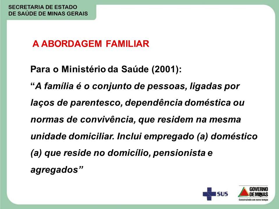 3 Para o Ministério da Saúde (2001): A família é o conjunto de pessoas, ligadas por laços de parentesco, dependência doméstica ou normas de convivênci