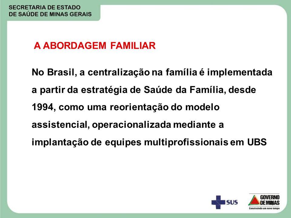 4 A ABORDAGEM FAMILIAR No Brasil, a centralização na família é implementada a partir da estratégia de Saúde da Família, desde 1994, como uma reorienta