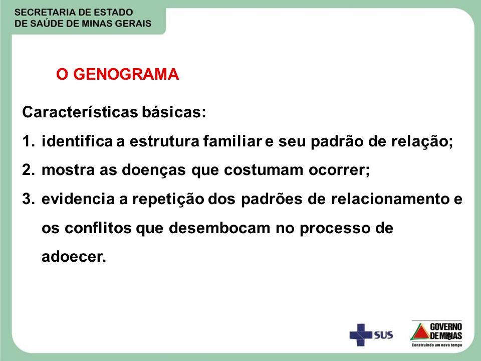 9 O GENOGRAMA Características básicas: 1.identifica a estrutura familiar e seu padrão de relação; 2.mostra as doenças que costumam ocorrer; 3.evidenci