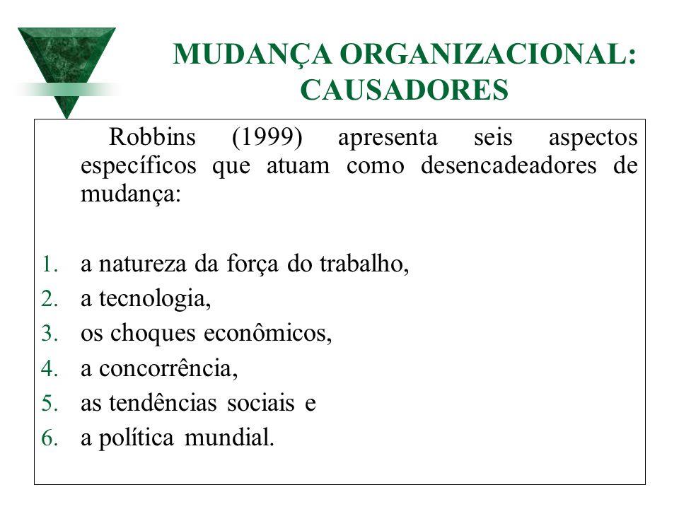 MUDANÇA ORGANIZACIONAL: CAUSADORES Robbins (1999) apresenta seis aspectos específicos que atuam como desencadeadores de mudança: 1. a natureza da forç
