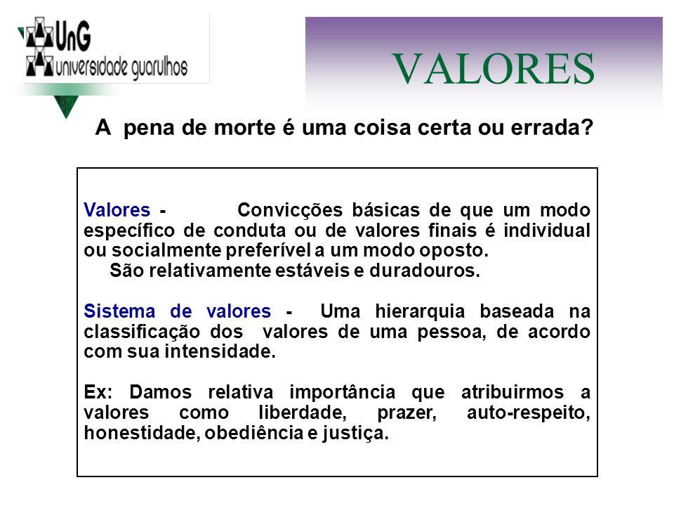 Valores - Convicções básicas de que um modo específico de conduta ou de valores finais é individual ou socialmente preferível a um modo oposto. São re