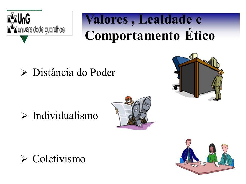 Distância do Poder Individualismo Coletivismo Valores, Lealdade e Comportamento Ético