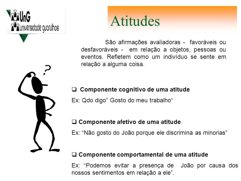 Atitudes São afirmações avaliadoras - favoráveis ou desfavoráveis - em relação a objetos, pessoas ou eventos. Refletem como um indivíduo se sente em r