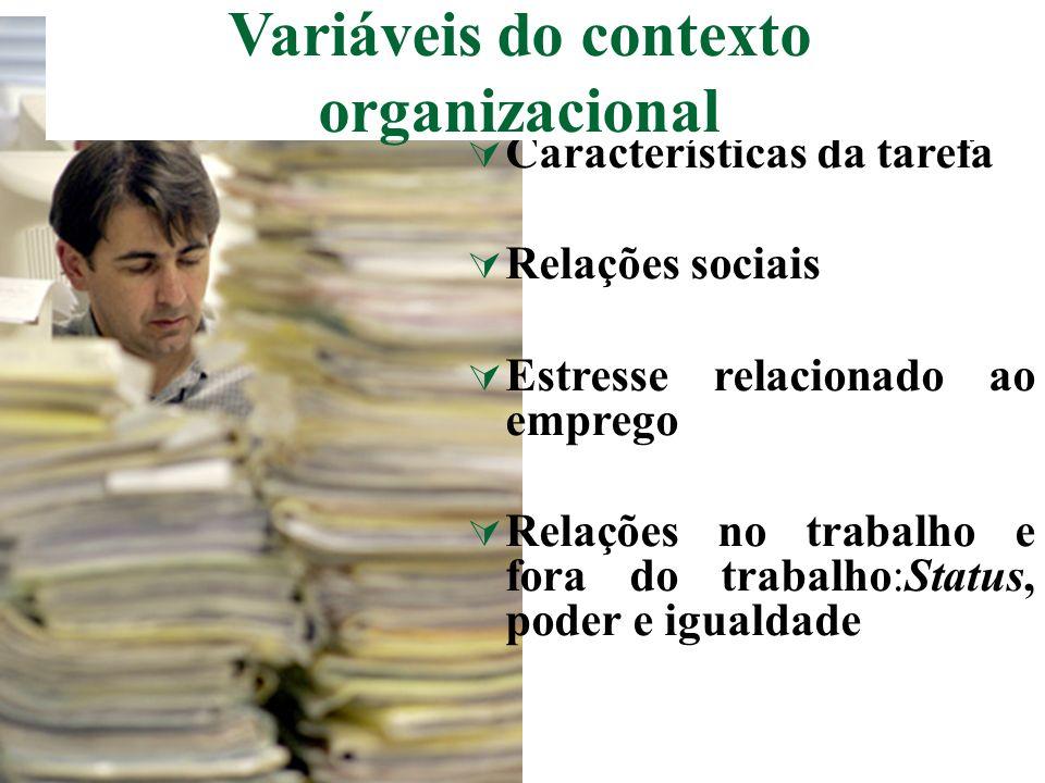 Características da tarefa Relações sociais Estresse relacionado ao emprego Relações no trabalho e fora do trabalho:Status, poder e igualdade Variáveis