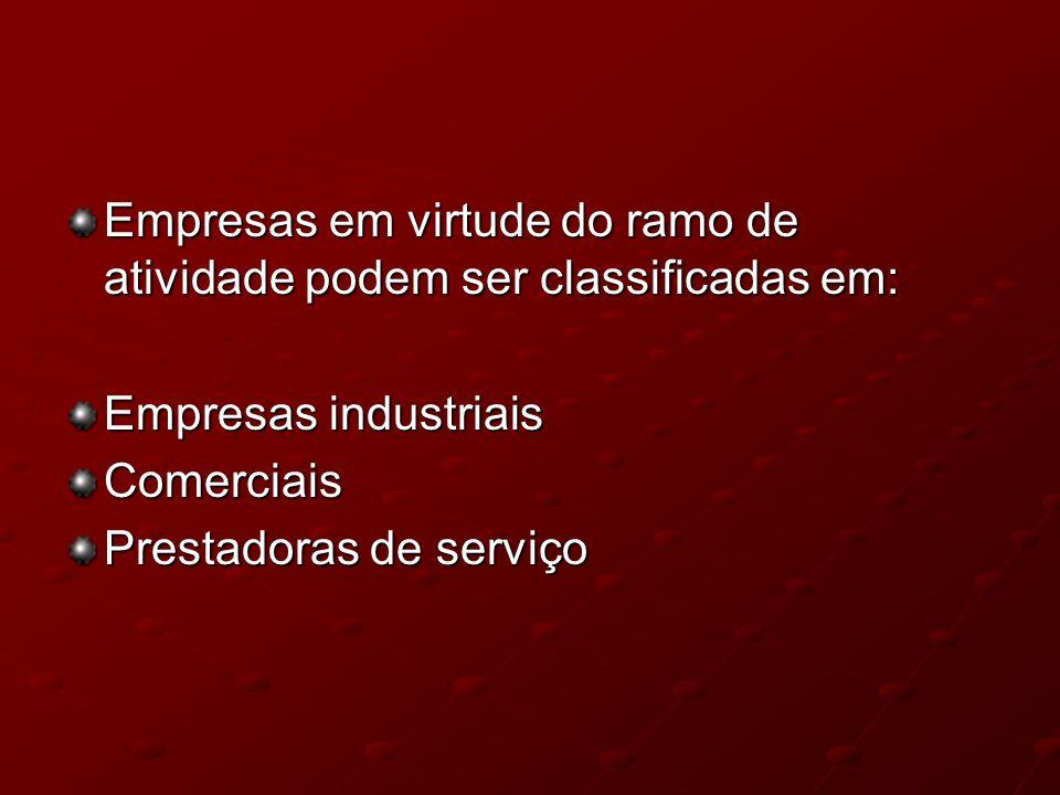 Empresas em virtude do ramo de atividade podem ser classificadas em: Empresas industriais Comerciais Prestadoras de serviço