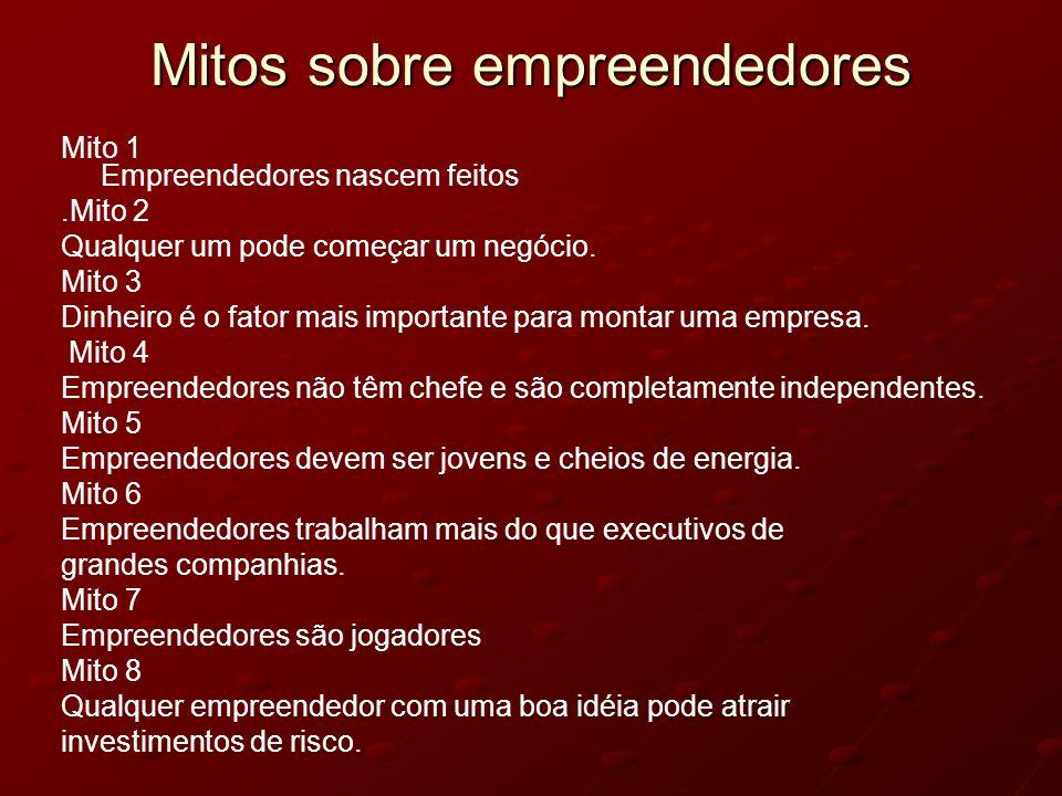 Mitos sobre empreendedores Mito 1 Empreendedores nascem feitos.Mito 2 Qualquer um pode começar um negócio. Mito 3 Dinheiro é o fator mais importante p