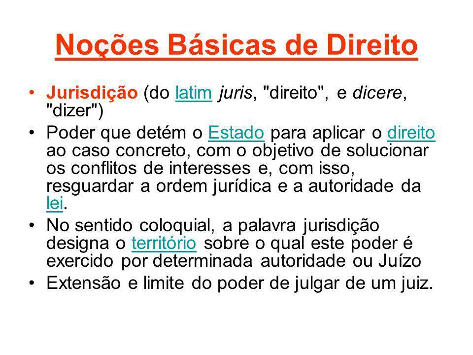 Noções Básicas de Direito Jurisdição (do latim juris,