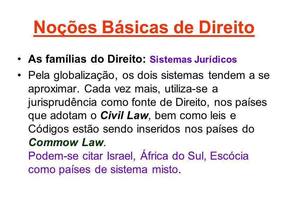 Noções Básicas de Direito As famílias do Direito: Sistemas Jurídicos Pela globalização, os dois sistemas tendem a se aproximar. Cada vez mais, utiliza