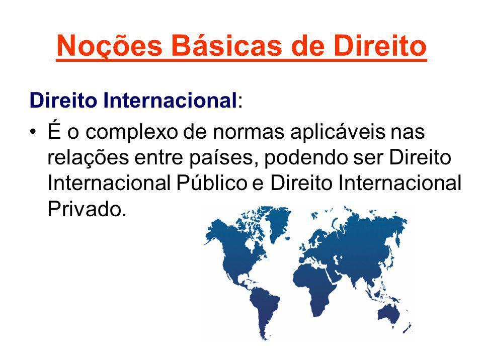Noções Básicas de Direito Direito Internacional: É o complexo de normas aplicáveis nas relações entre países, podendo ser Direito Internacional Públic