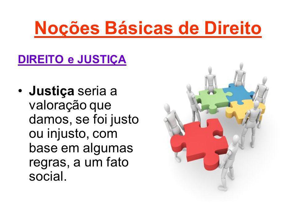 Noções Básicas de Direito Se o comportamento humano é de delinqüência, tal comportamento sofre a ação de regras penais.