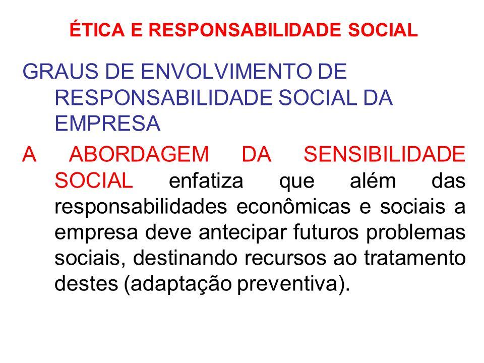 ÉTICA E RESPONSABILIDADE SOCIAL GRAUS DE ENVOLVIMENTO DE RESPONSABILIDADE SOCIAL DA EMPRESA A ABORDAGEM DA SENSIBILIDADE SOCIAL enfatiza que além das
