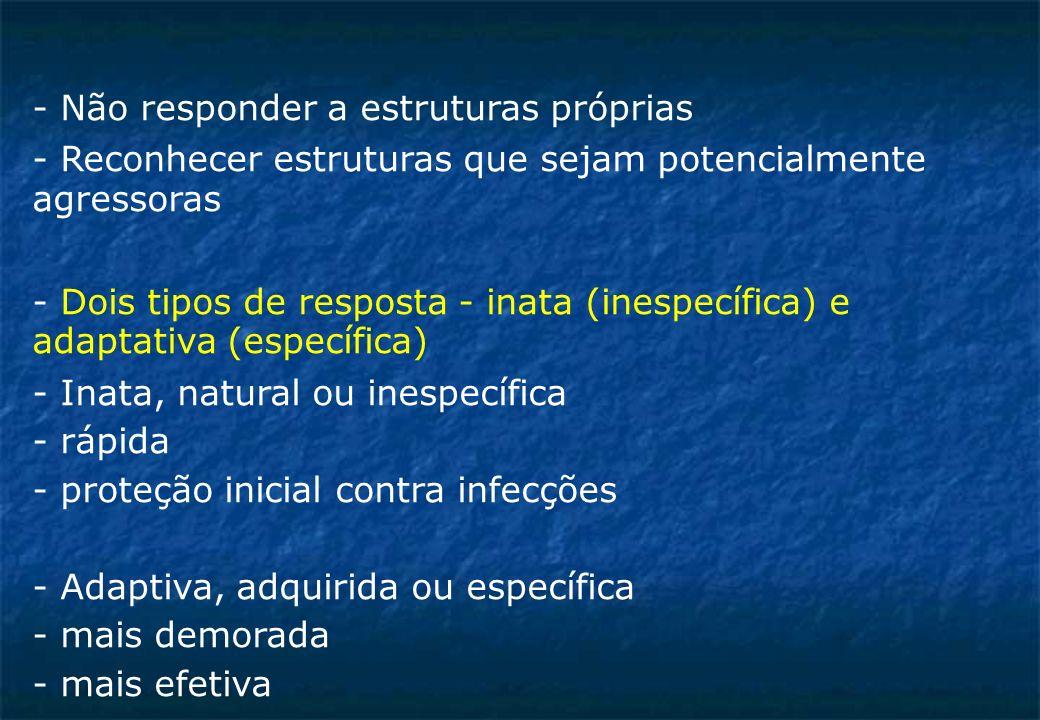 - Não responder a estruturas próprias - Reconhecer estruturas que sejam potencialmente agressoras - Dois tipos de resposta - inata (inespecífica) e adaptativa (específica) - Inata, natural ou inespecífica - rápida - proteção inicial contra infecções - Adaptiva, adquirida ou específica - mais demorada - mais efetiva