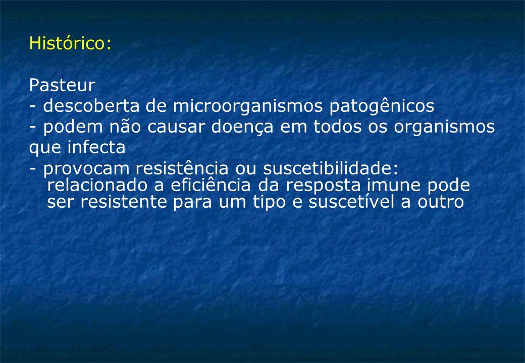 Histórico: Pasteur - descoberta de microorganismos patogênicos - podem não causar doença em todos os organismos que infecta - provocam resistência ou suscetibilidade: relacionado a eficiência da resposta imune pode ser resistente para um tipo e suscetível a outro