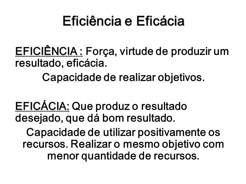 Eficiência e Eficácia EFICIÊNCIA : EFICIÊNCIA : Força, virtude de produzir um resultado, eficácia. Capacidade de realizar objetivos. EFICÁCIA: EFICÁCI