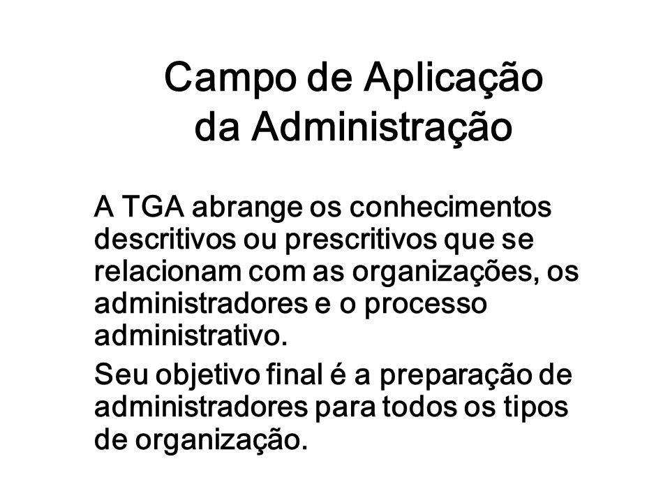 Campo de Aplicação da Administração A TGA abrange os conhecimentos descritivos ou prescritivos que se relacionam com as organizações, os administrador