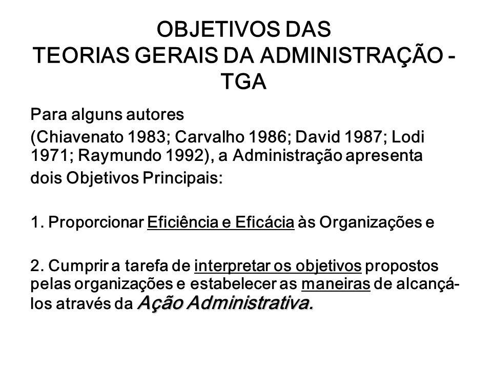 OBJETIVOS DAS TEORIAS GERAIS DA ADMINISTRAÇÃO - TGA Para alguns autores (Chiavenato 1983; Carvalho 1986; David 1987; Lodi 1971; Raymundo 1992), a Admi