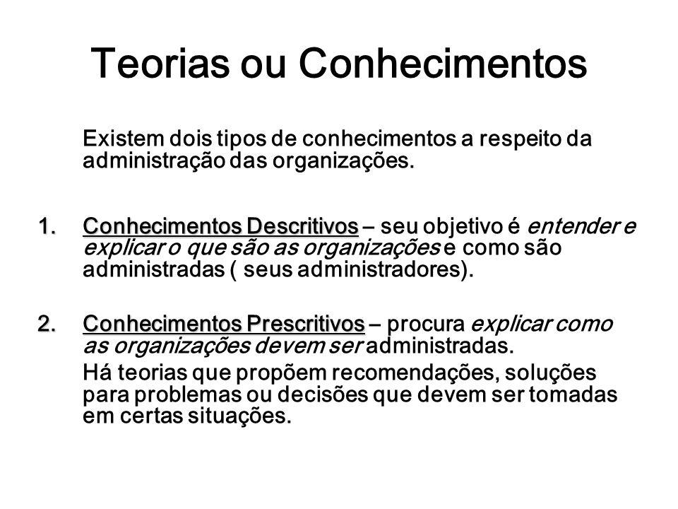 Teorias ou Conhecimentos Existem dois tipos de conhecimentos a respeito da administração das organizações. 1.Conhecimentos Descritivos 1.Conhecimentos