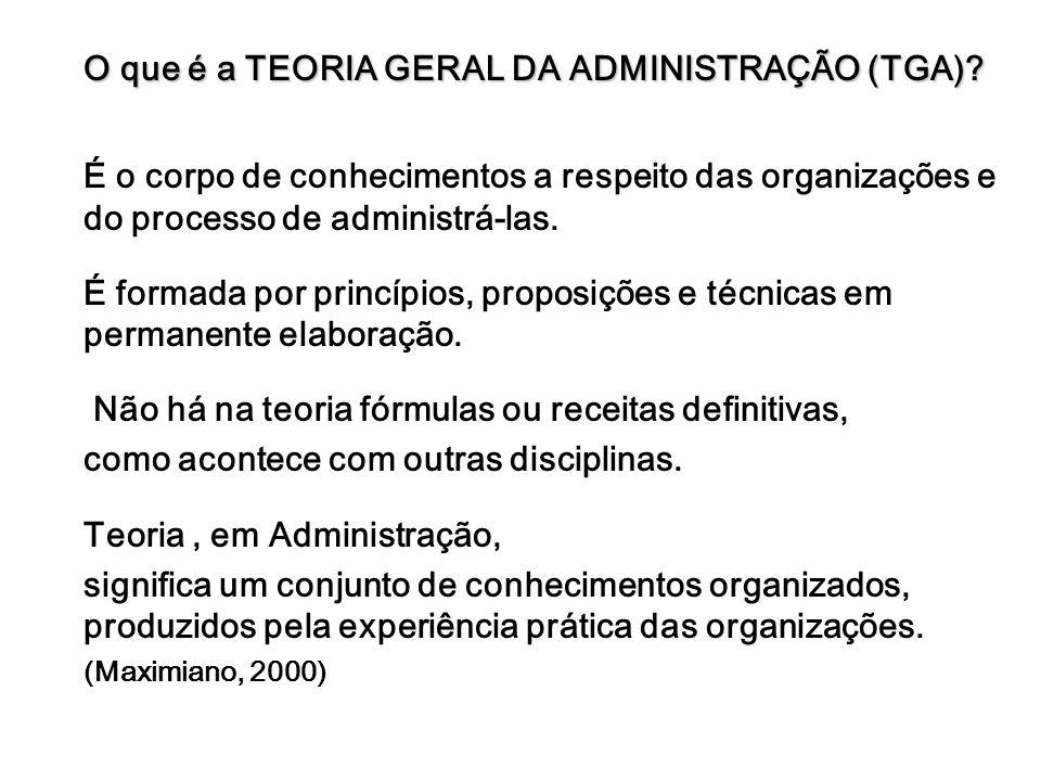 O que é a TEORIA GERAL DA ADMINISTRAÇÃO (TGA)? É o corpo de conhecimentos a respeito das organizações e do processo de administrá-las. É formada por p