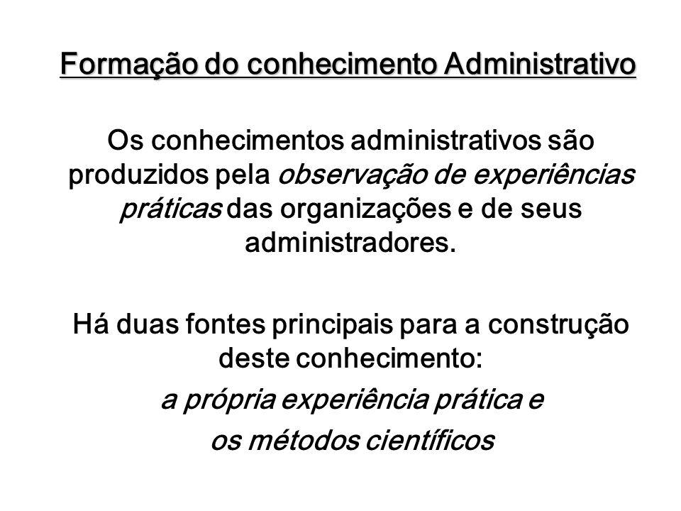 Formação do conhecimento Administrativo Os conhecimentos administrativos são produzidos pela observação de experiências práticas das organizações e de