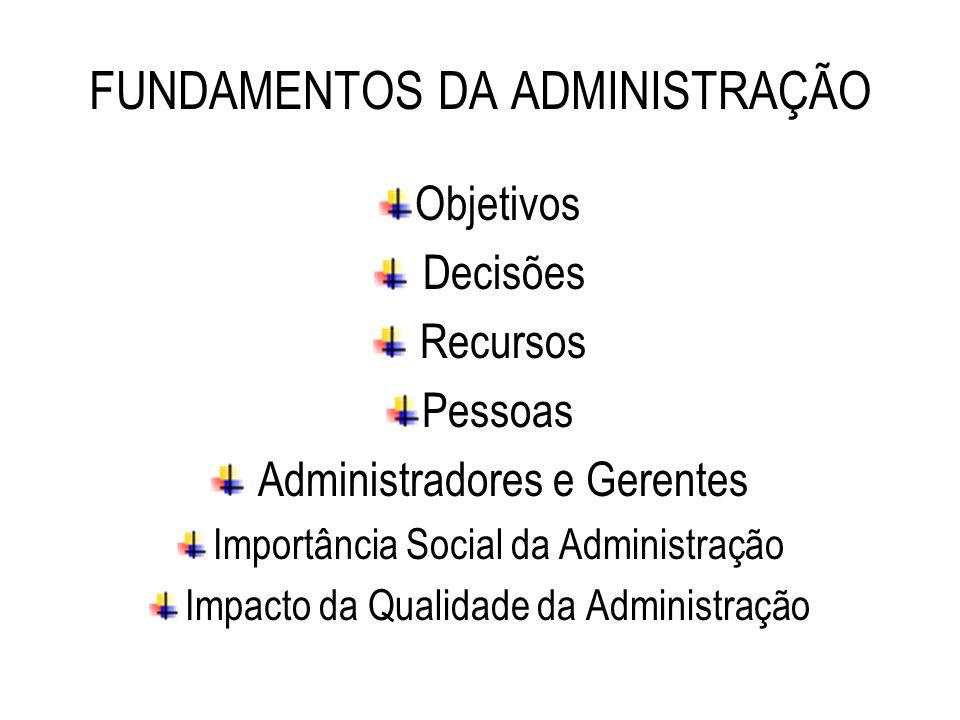 FUNDAMENTOS DA ADMINISTRAÇÃO Objetivos Decisões Recursos Pessoas Administradores e Gerentes Importância Social da Administração Impacto da Qualidade d
