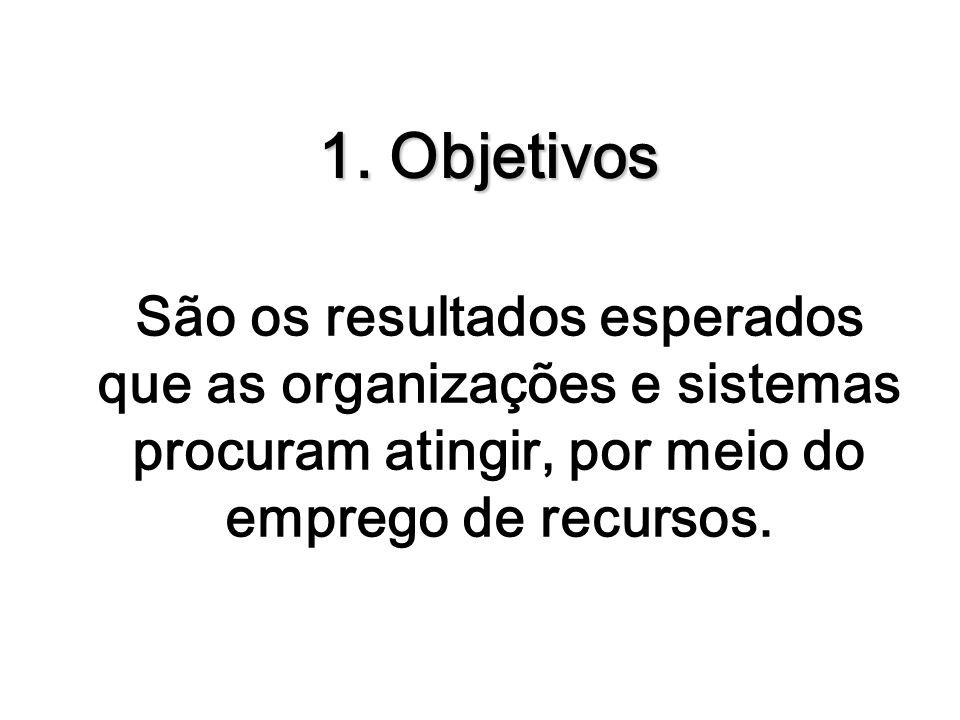 1. Objetivos 1. Objetivos São os resultados esperados que as organizações e sistemas procuram atingir, por meio do emprego de recursos.