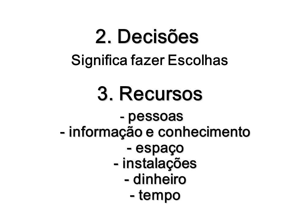 2. Decisões 2. Decisões Significa fazer Escolhas 3. Recursos - pessoas - informação e conhecimento - espaço - instalações - dinheiro - tempo - pessoas