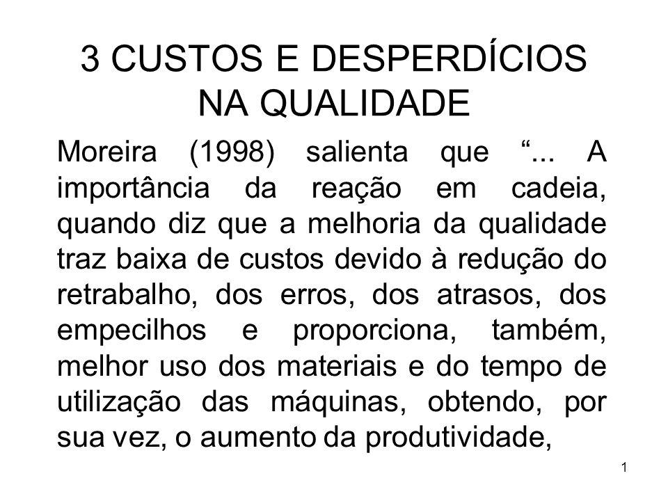 1 3 CUSTOS E DESPERDÍCIOS NA QUALIDADE Moreira (1998) salienta que... A importância da reação em cadeia, quando diz que a melhoria da qualidade traz b