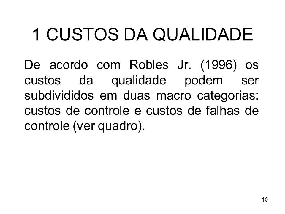 10 1 CUSTOS DA QUALIDADE De acordo com Robles Jr. (1996) os custos da qualidade podem ser subdivididos em duas macro categorias: custos de controle e