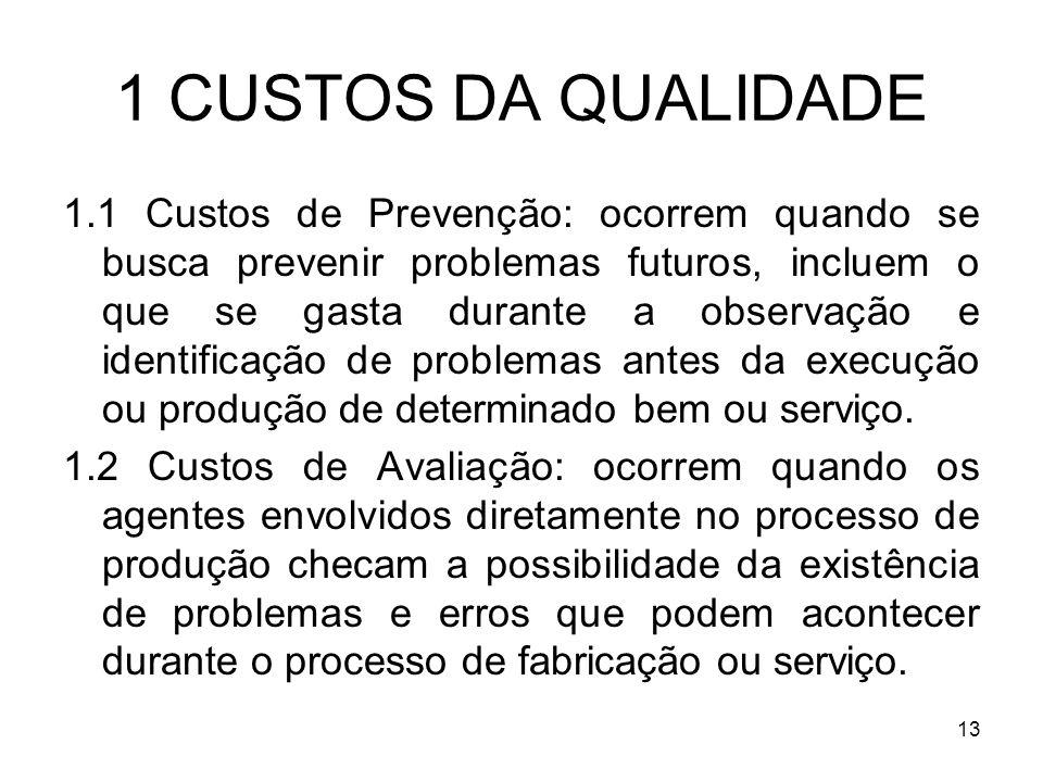 13 1 CUSTOS DA QUALIDADE 1.1 Custos de Prevenção: ocorrem quando se busca prevenir problemas futuros, incluem o que se gasta durante a observação e id