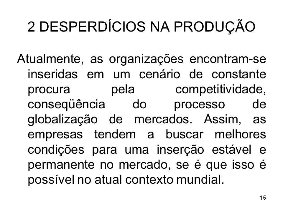 15 2 DESPERDÍCIOS NA PRODUÇÃO Atualmente, as organizações encontram-se inseridas em um cenário de constante procura pela competitividade, conseqüência