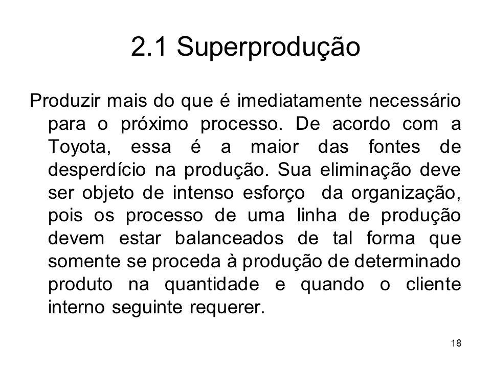 18 2.1 Superprodução Produzir mais do que é imediatamente necessário para o próximo processo. De acordo com a Toyota, essa é a maior das fontes de des