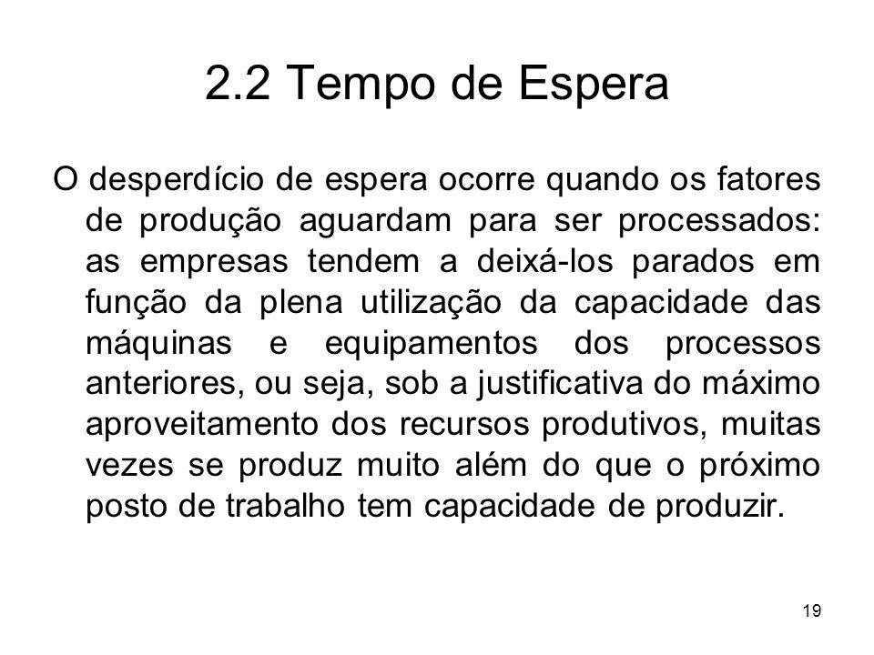 19 2.2 Tempo de Espera O desperdício de espera ocorre quando os fatores de produção aguardam para ser processados: as empresas tendem a deixá-los para