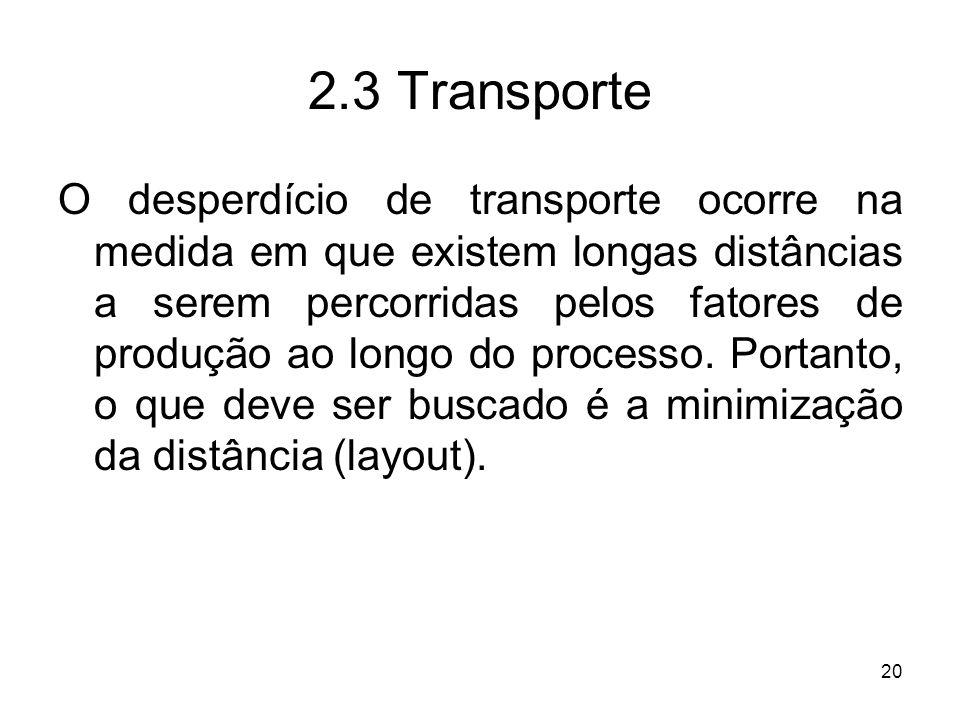 20 2.3 Transporte O desperdício de transporte ocorre na medida em que existem longas distâncias a serem percorridas pelos fatores de produção ao longo
