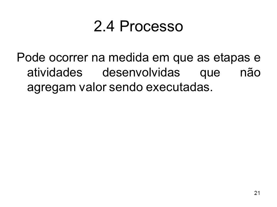 21 2.4 Processo Pode ocorrer na medida em que as etapas e atividades desenvolvidas que não agregam valor sendo executadas.